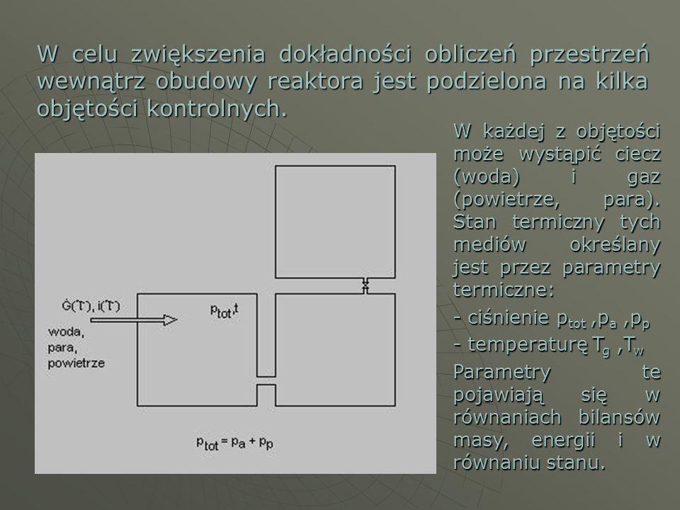 W celu zwiększenia dokładności obliczeń przestrzeń wewnątrz obudowy reaktora jest podzielona na kilka objętości kontrolnych. W każdej z objętości może