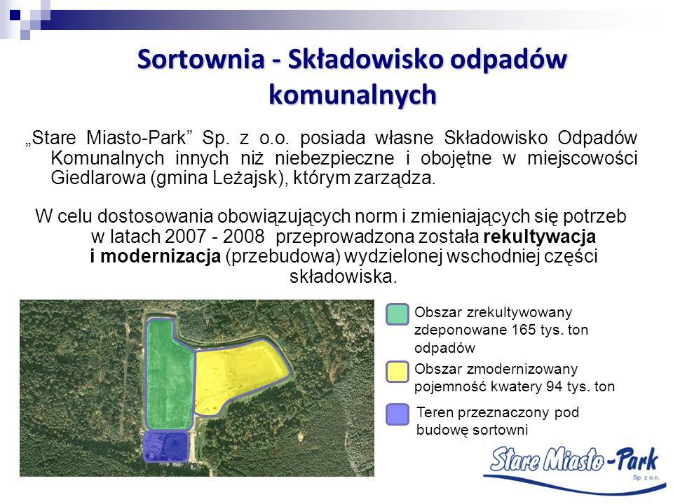 Sortownia - Składowisko odpadów komunalnych Stare Miasto-Park Sp. z o.o. posiada własne Składowisko Odpadów Komunalnych innych niż niebezpieczne i obo