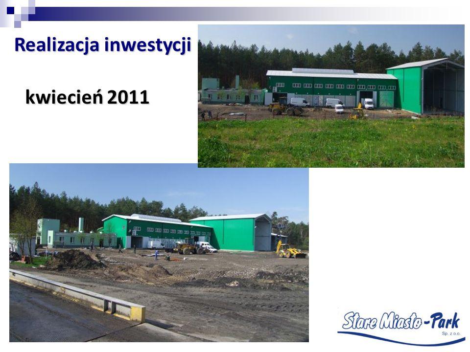 kwiecień 2011 Realizacja inwestycji