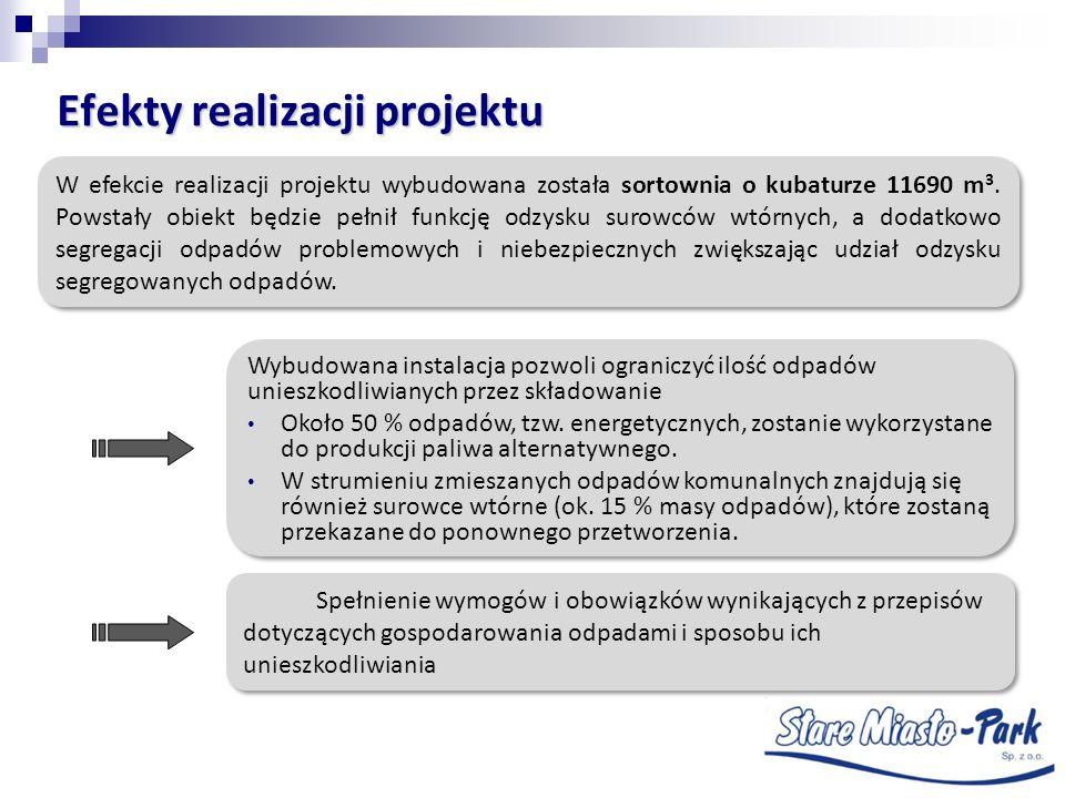 Efekty realizacji projektu W efekcie realizacji projektu wybudowana została sortownia o kubaturze 11690 m 3. Powstały obiekt będzie pełnił funkcję odz