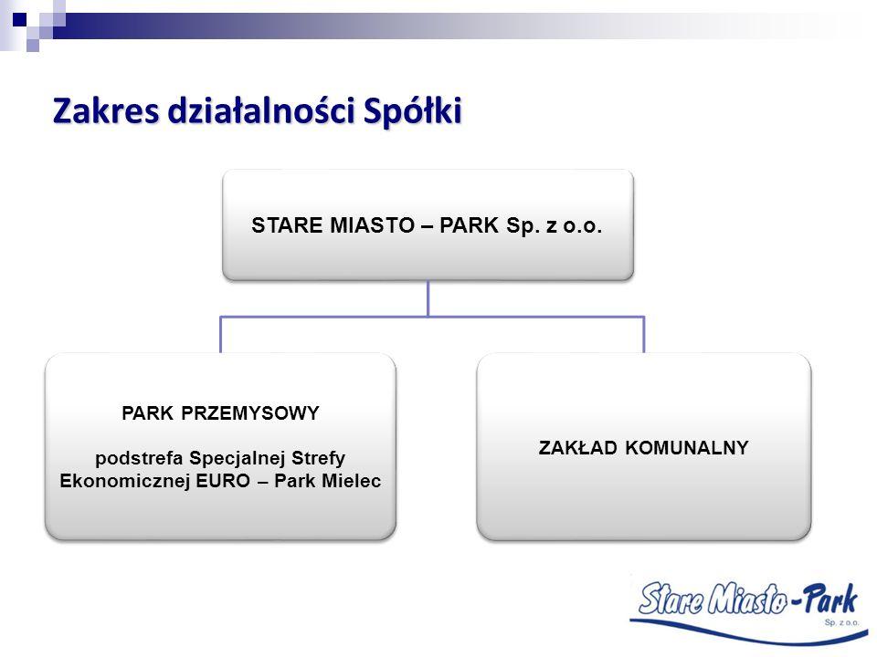 Zakres działalności Spółki STARE MIASTO – PARK Sp. z o.o. PARK PRZEMYSOWY podstrefa Specjalnej Strefy Ekonomicznej EURO – Park Mielec ZAKŁAD KOMUNALNY