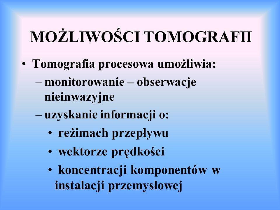Zastosowania tomografii procesowej Procesy dynamiczne: –Monitorowanie przepływów wielofazowych (dwu/trójfazowych); –Monitorowanie, wizualizacja i optymalizacja procesów mieszania wielofazowego; Procesy Statyczne –Monitorowanie struktury