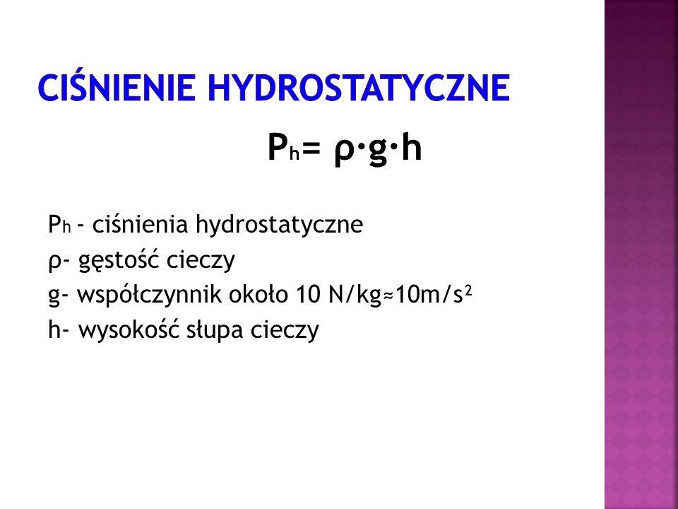 P h = ρgh P h - ciśnienia hydrostatyczne ρ- gęstość cieczy g- współczynnik około 10 N/kg10m/s² h- wysokość słupa cieczy