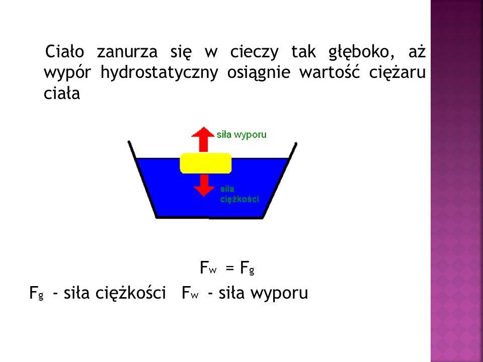 Ciało zanurza się w cieczy tak głęboko, aż wypór hydrostatyczny osiągnie wartość ciężaru ciała F w = F g F g - siła ciężkości F w - siła wyporu
