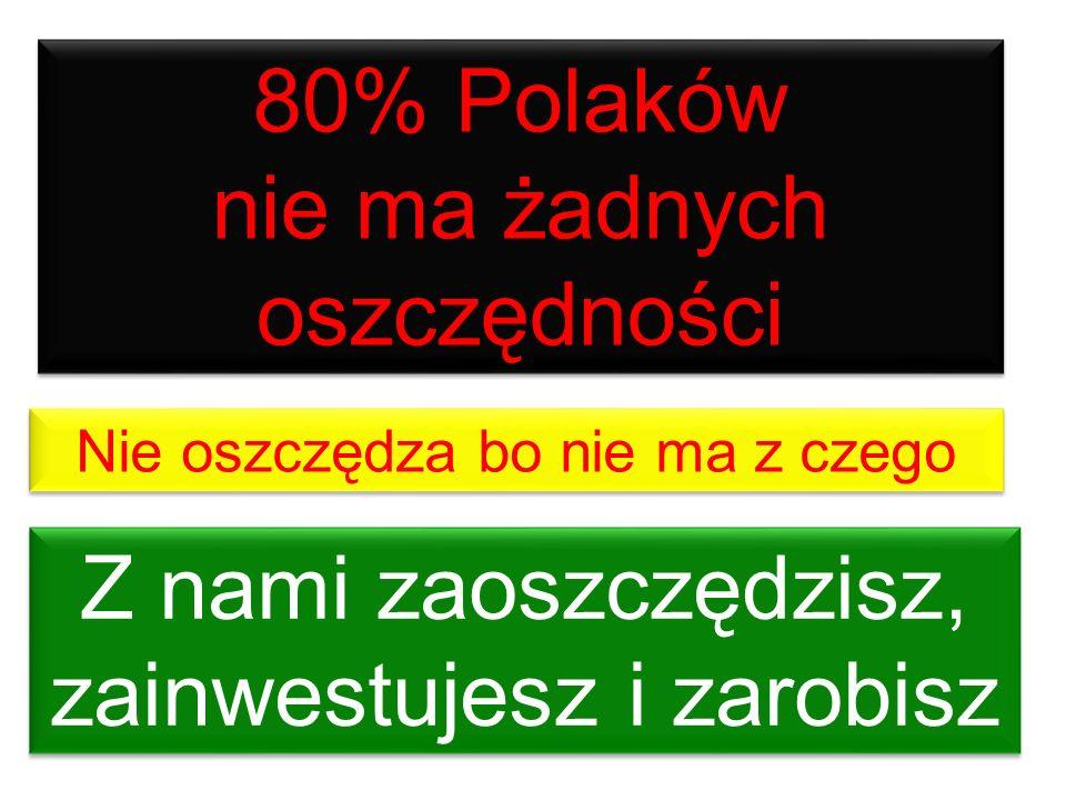 80% Polaków nie ma żadnych oszczędności 80% Polaków nie ma żadnych oszczędności Nie oszczędza bo nie ma z czego Z nami zaoszczędzisz, zainwestujesz i