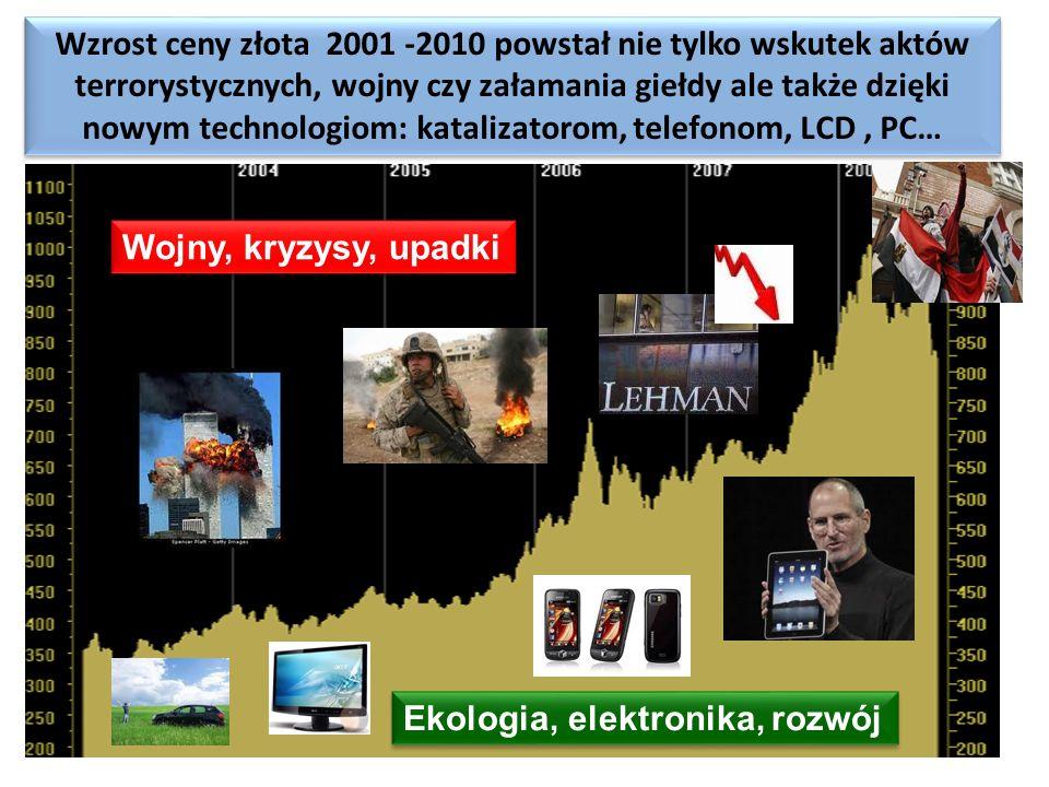 6 Wzrost ceny złota 2001 -2010 powstał nie tylko wskutek aktów terrorystycznych, wojny czy załamania giełdy ale także dzięki nowym technologiom: katal