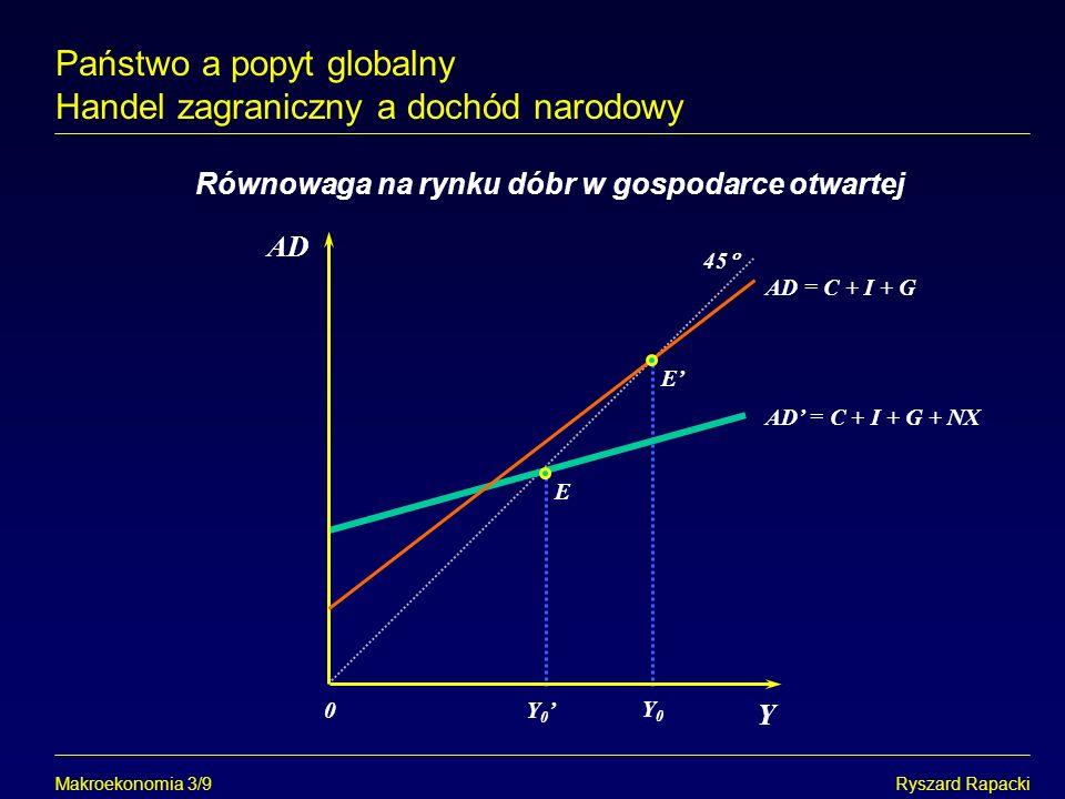 Makroekonomia 3/9Ryszard Rapacki Równowaga na rynku dóbr w gospodarce otwartej Państwo a popyt globalny Handel zagraniczny a dochód narodowy Y AD 0 45