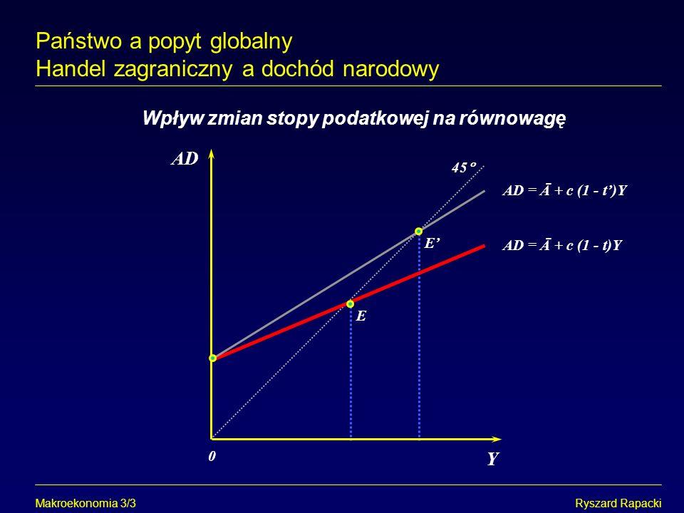 Makroekonomia 3/4Ryszard Rapacki Państwo a popyt globalny Handel zagraniczny a dochód narodowy Y AD 0 45 AD = cY + Ī E E AD = Ğ + Ī + c (1 - t)Y