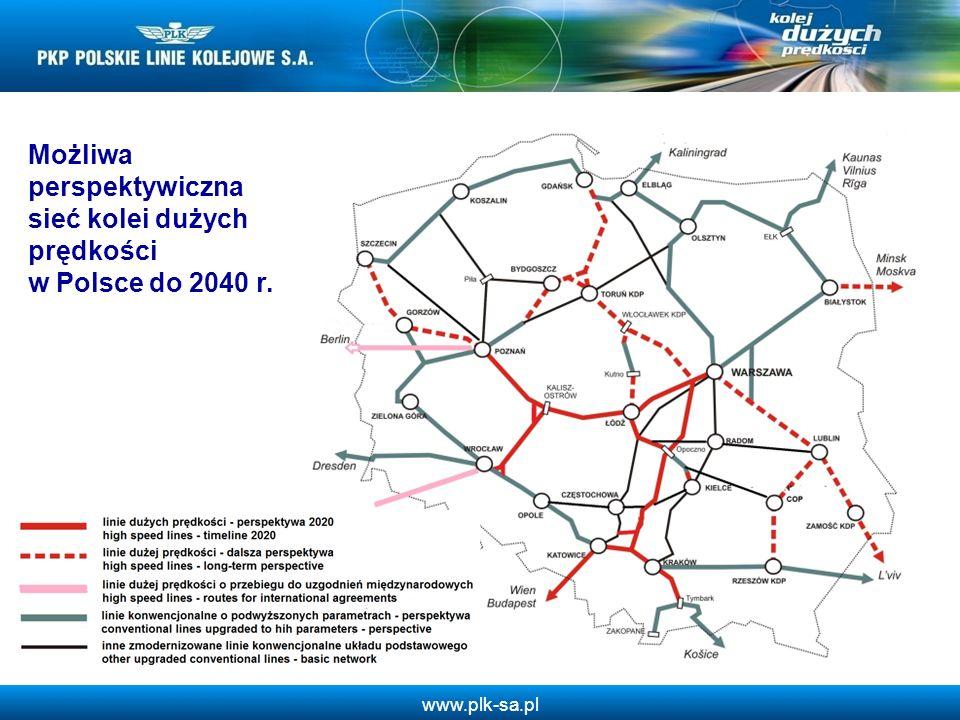 www.plk-sa.pl Możliwa perspektywiczna sieć kolei dużych prędkości w Polsce do 2040 r.