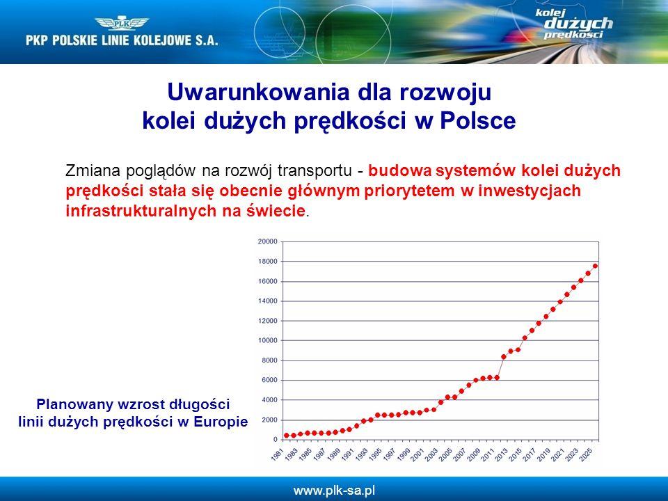 www.plk-sa.pl Zmiana poglądów na rozwój transportu - budowa systemów kolei dużych prędkości stała się obecnie głównym priorytetem w inwestycjach infrastrukturalnych na świecie.