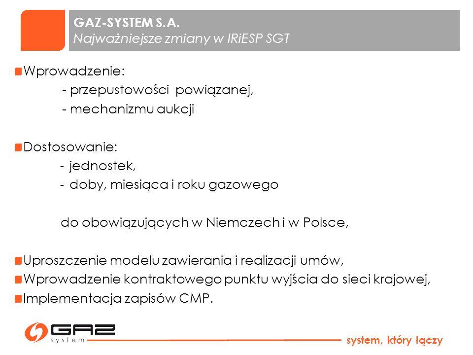 GAZ-SYSTEM S.A. Najważniejsze zmiany w IRiESP SGT system, który łączy Wprowadzenie: - przepustowości powiązanej, - mechanizmu aukcji Dostosowanie: - j