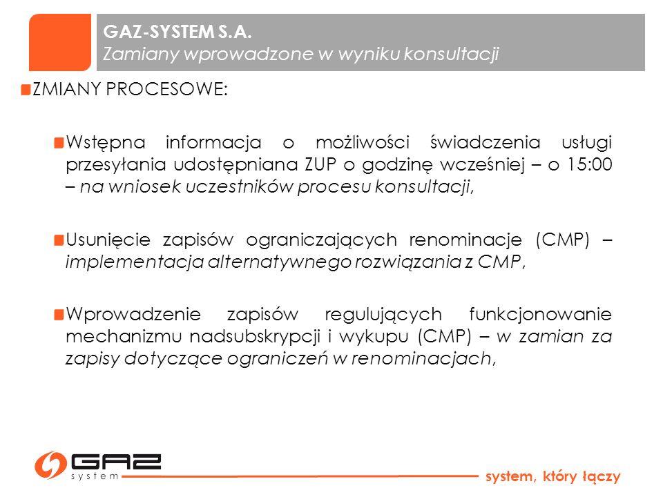 GAZ-SYSTEM S.A. Zamiany wprowadzone w wyniku konsultacji ZMIANY PROCESOWE: Wstępna informacja o możliwości świadczenia usługi przesyłania udostępniana