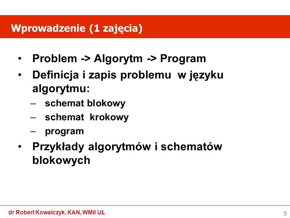 4 dr Robert Kowalczyk, KAN, WMiI UŁ Podstawowa składnia języka C++ (2-4 zajęcia) Zmienne Typy Operatory Instrukcje warunkowe Pętle