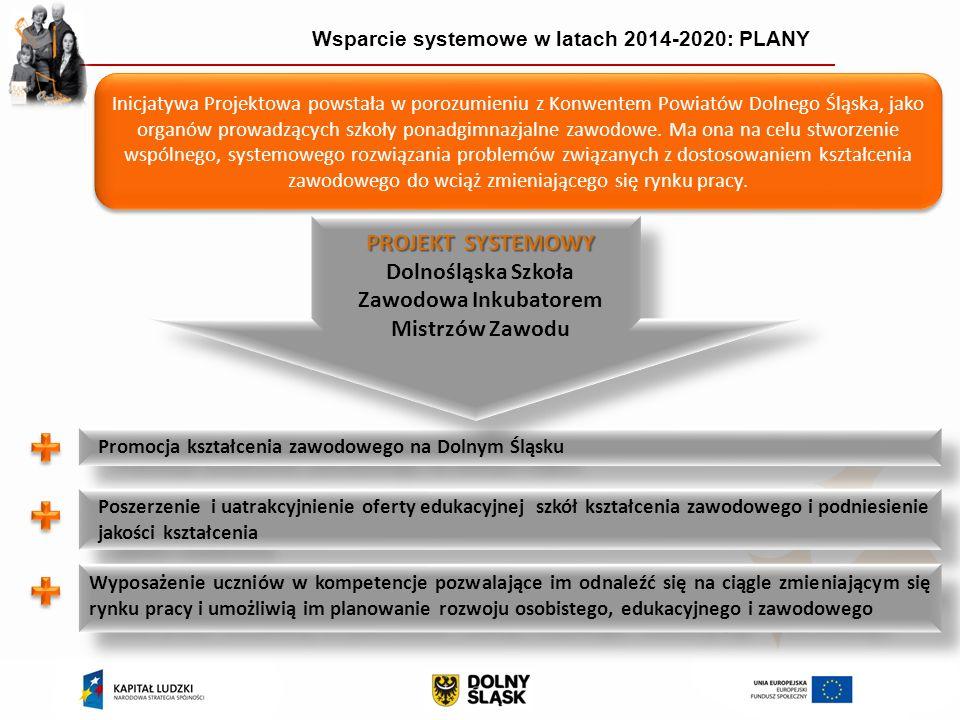 Wsparcie systemowe w latach 2014-2020: PLANY Inicjatywa Projektowa powstała w porozumieniu z Konwentem Powiatów Dolnego Śląska, jako organów prowadzących szkoły ponadgimnazjalne zawodowe.