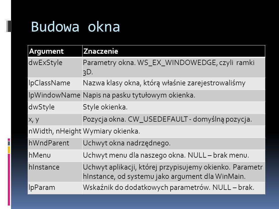 Budowa okna ArgumentZnaczenie dwExStyleParametry okna.