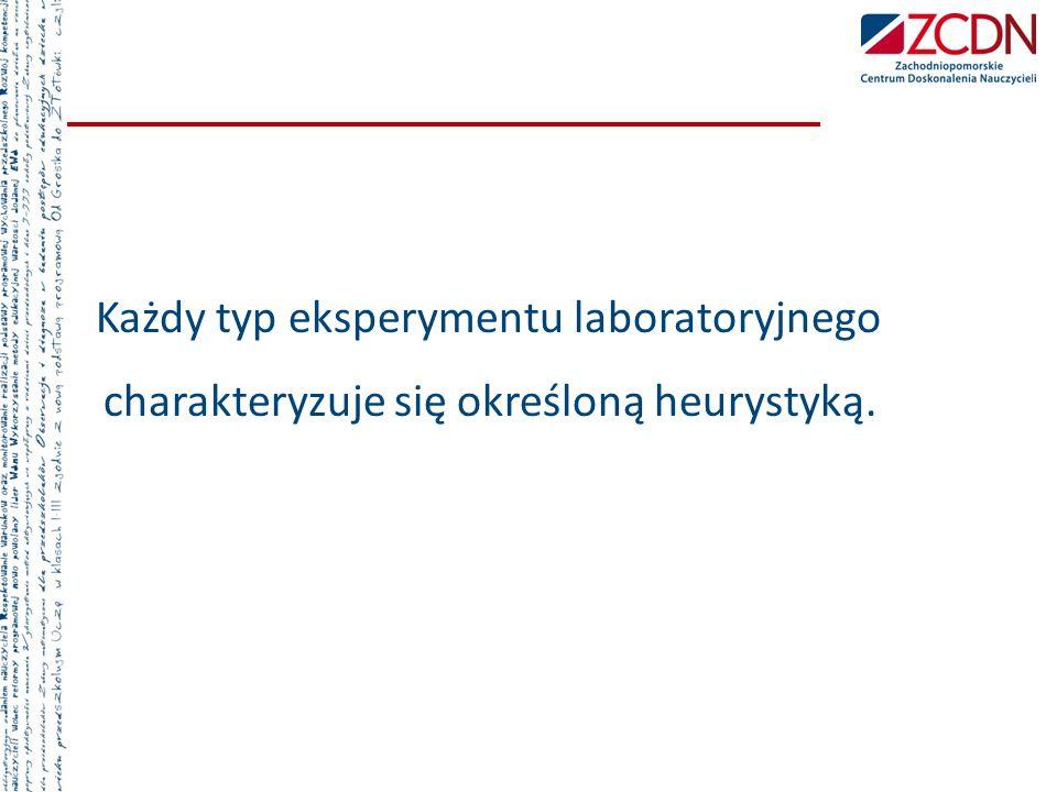 Każdy typ eksperymentu laboratoryjnego charakteryzuje się określoną heurystyką.