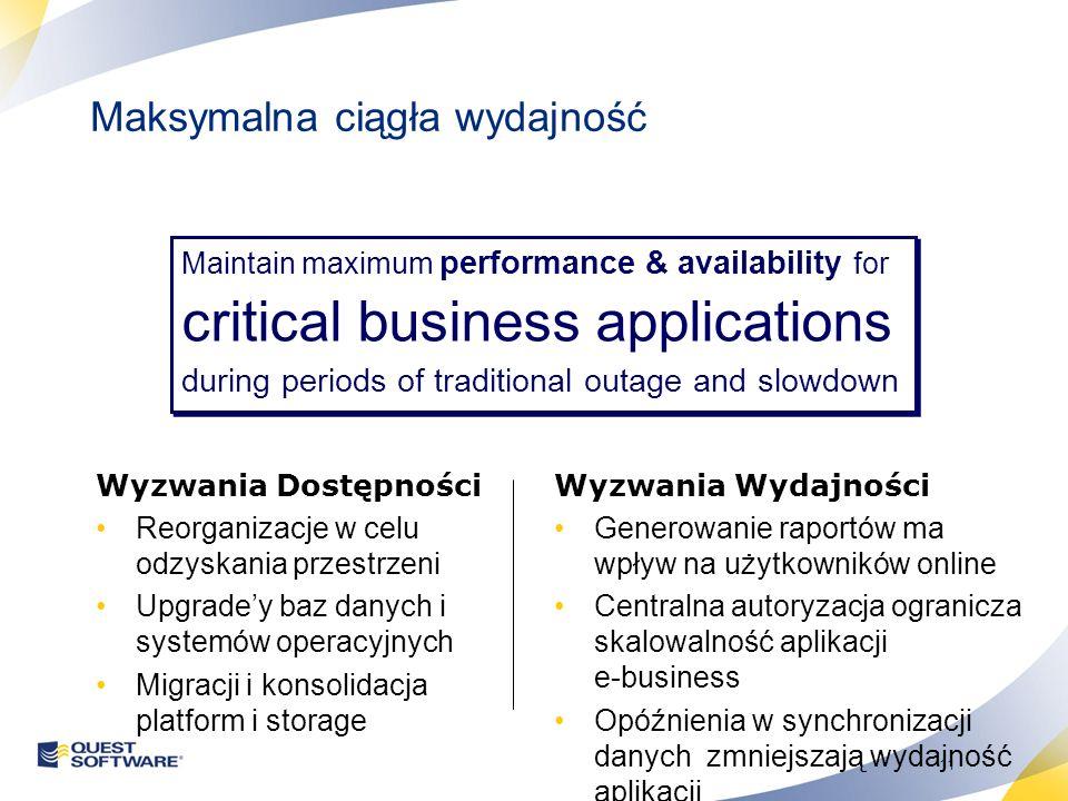 11 Maksymalna ciągła wydajność Wyzwania Dostępności Reorganizacje w celu odzyskania przestrzeni Upgradey baz danych i systemów operacyjnych Migracji i konsolidacja platform i storage Wyzwania Wydajności Generowanie raportów ma wpływ na użytkowników online Centralna autoryzacja ogranicza skalowalność aplikacji e-business Opóźnienia w synchronizacji danych zmniejszają wydajność aplikacji Maintain maximum performance & availability for critical business applications during periods of traditional outage and slowdown Maintain maximum performance & availability for critical business applications during periods of traditional outage and slowdown