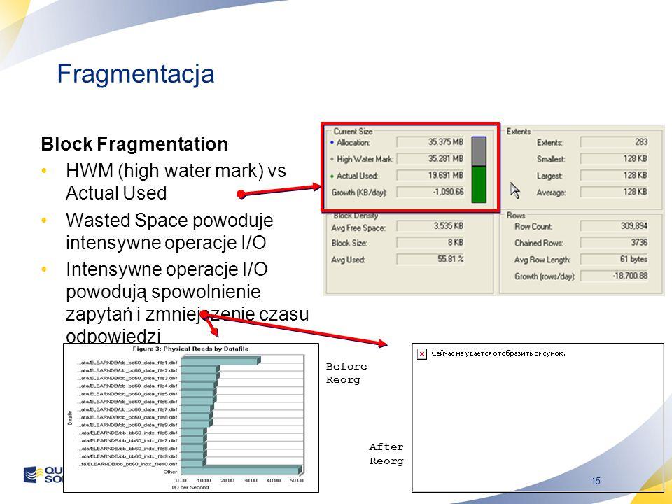 15 Fragmentacja Block Fragmentation HWM (high water mark) vs Actual Used Wasted Space powoduje intensywne operacje I/O Intensywne operacje I/O powodują spowolnienie zapytań i zmniejszenie czasu odpowiedzi Before Reorg After Reorg