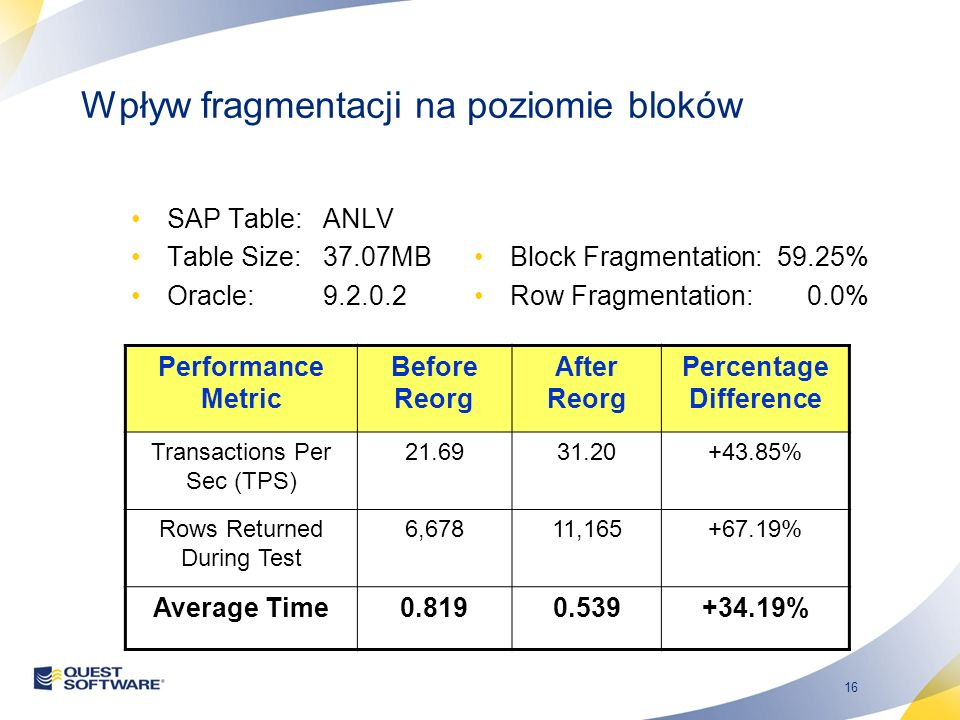 16 Wpływ fragmentacji na poziomie bloków SAP Table:ANLV Table Size:37.07MB Oracle:9.2.0.2 Block Fragmentation: 59.25% Row Fragmentation: 0.0% Performance Metric Before Reorg After Reorg Percentage Difference Transactions Per Sec (TPS) 21.6931.20+43.85% Rows Returned During Test 6,67811,165+67.19% Average Time0.8190.539+34.19%