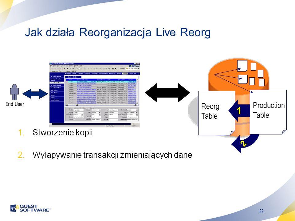 22 Jak działa Reorganizacja Live Reorg 1.Stworzenie kopii 2.Wyłapywanie transakcji zmieniających dane Reorg Table 1 2 Production Table