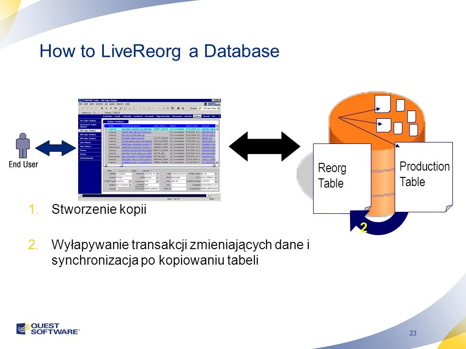 23 How to LiveReorg a Database 1.Stworzenie kopii 2.Wyłapywanie transakcji zmieniających dane i synchronizacja po kopiowaniu tabeli Reorg Table 2 Production Table