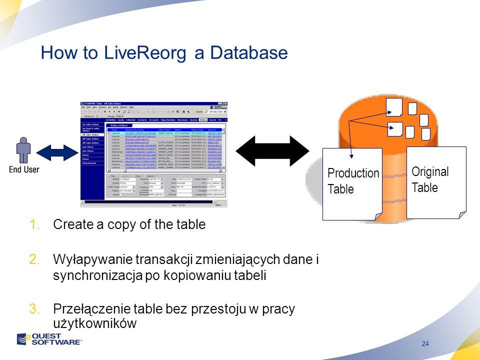 24 How to LiveReorg a Database 1.Create a copy of the table 2.Wyłapywanie transakcji zmieniających dane i synchronizacja po kopiowaniu tabeli 3.Przełączenie table bez przestoju w pracy użytkowników Production Table Original Table