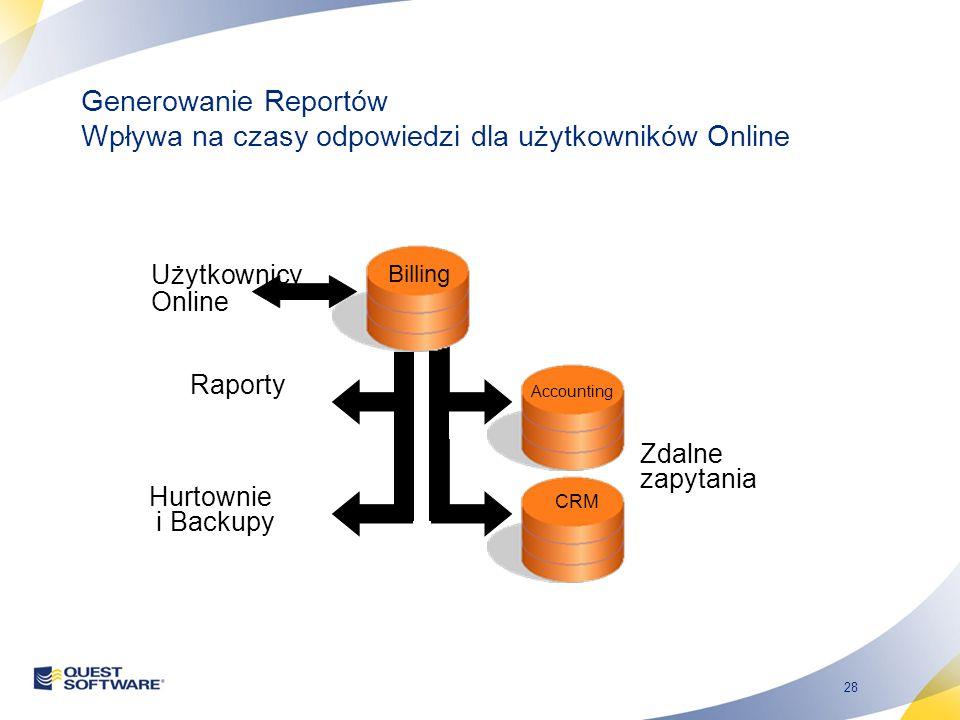 28 Generowanie Reportów Wpływa na czasy odpowiedzi dla użytkowników Online Accounting CRM Zdalne zapytania Raporty Hurtownie i Backupy Billing Użytkownicy Online