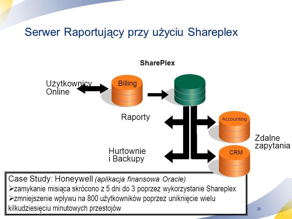 30 Case Study: Honeywell (aplikacja finansowa Oracle) zamykanie misiąca skrócono z 5 dni do 3 poprzez wykorzystanie Shareplex zmniejszenie wpływu na 800 użytkowników poprzez uniknięcie wielu kilkudziesięciu minutowych przestojów Serwer Raportujący przy użyciu Shareplex Raporty Hurtownie i Backupy Accounting CRM Zdalne zapytania Billing Użytkownicy Online SharePlex