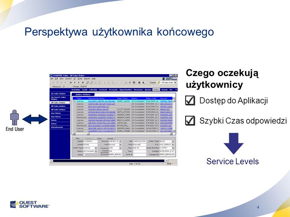 4 Perspektywa użytkownika końcowego Service Levels Dostęp do Aplikacji Szybki Czas odpowiedzi Czego oczekują użytkownicy