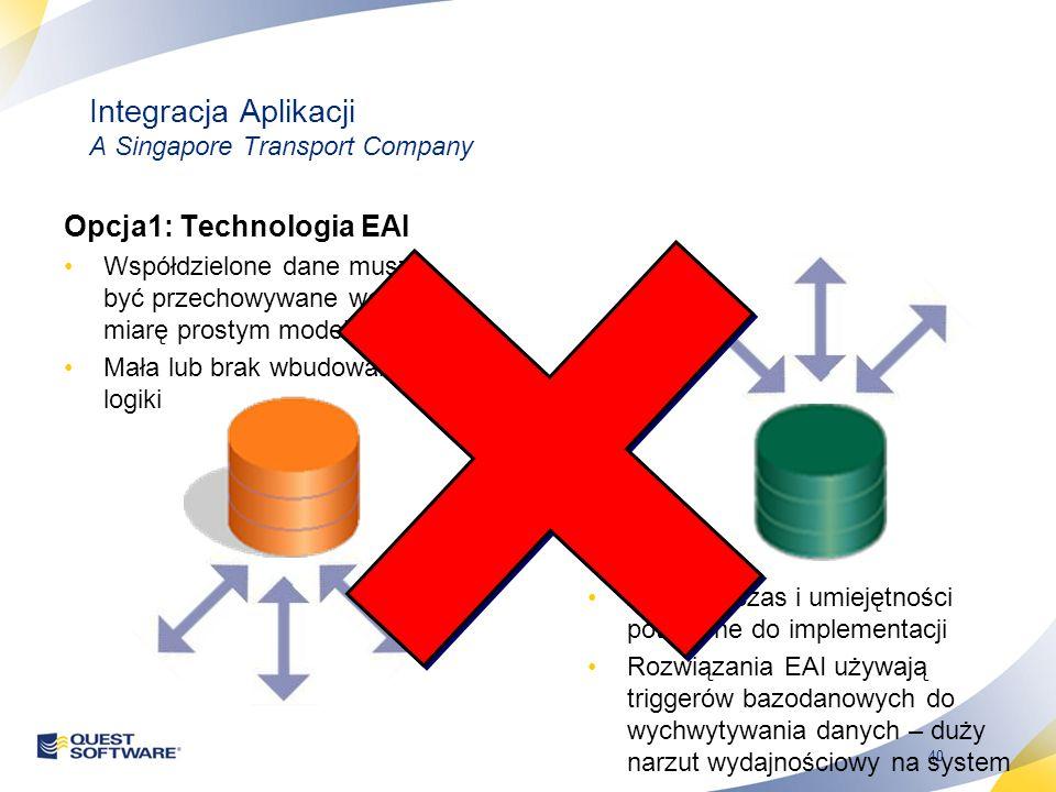 40 Integracja Aplikacji A Singapore Transport Company Opcja1: Technologia EAI Współdzielone dane muszą być przechowywane we w miarę prostym modelu Mała lub brak wbudowanej logiki Znaczny czas i umiejętności potrzebne do implementacji Rozwiązania EAI używają triggerów bazodanowych do wychwytywania danych – duży narzut wydajnościowy na system