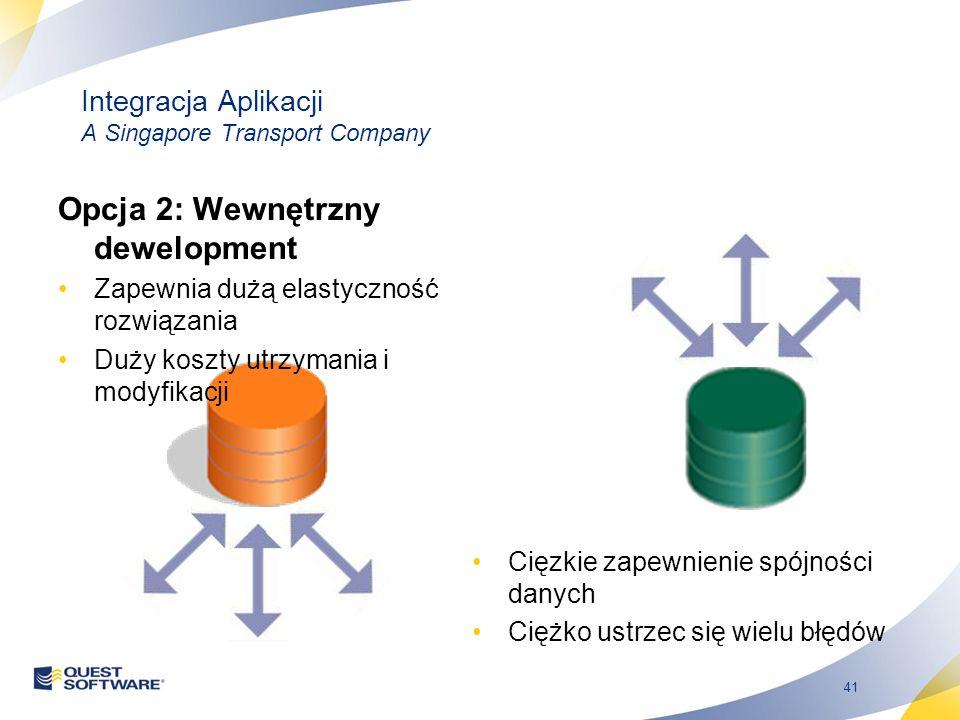 41 Integracja Aplikacji A Singapore Transport Company Opcja 2: Wewnętrzny dewelopment Zapewnia dużą elastyczność rozwiązania Duży koszty utrzymania i