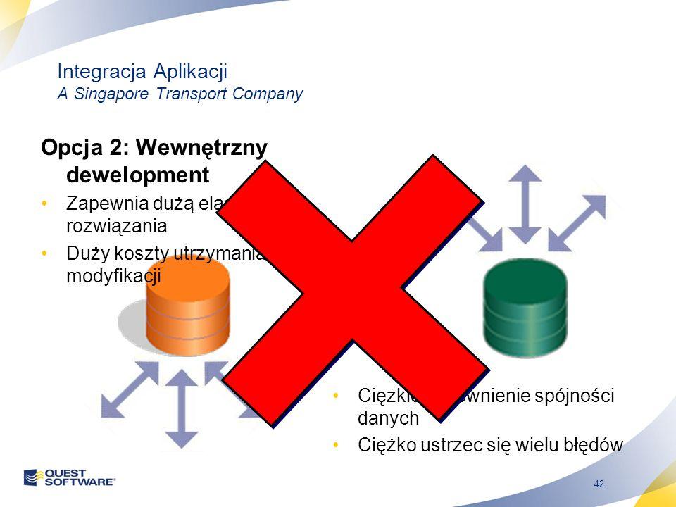 42 Integracja Aplikacji A Singapore Transport Company Opcja 2: Wewnętrzny dewelopment Zapewnia dużą elastyczność rozwiązania Duży koszty utrzymania i modyfikacji Cięzkie zapewnienie spójności danych Ciężko ustrzec się wielu błędów