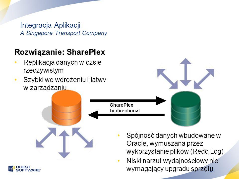43 Integracja Aplikacji A Singapore Transport Company Rozwiązanie: SharePlex Replikacja danych w czsie rzeczywistym Szybki we wdrożeniu i łatwy w zarządzaniu Spójność danych wbudowane w Oracle, wymuszana przez wykorzystanie plików (Redo Log) Niski narzut wydajnościowy nie wymagający upgradu sprzętu SharePlex bi-directional