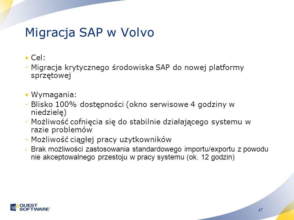 47 Migracja SAP w Volvo Cel: -Migracja krytycznego środowiska SAP do nowej platformy sprzętowej Wymagania: -Blisko 100% dostępności (okno serwisowe 4 godziny w niedzielę) -Możliwość cofnięcia się do stabilnie działającego systemu w razie problemów -Możliwość ciągłej pracy użytkowników -Brak możliwości zastosowania standardowego importu/exportu z powodu nie akceptowalnego przestoju w pracy systemu (ok.