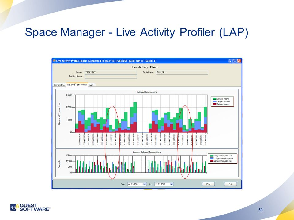 56 Space Manager - Live Activity Profiler (LAP)