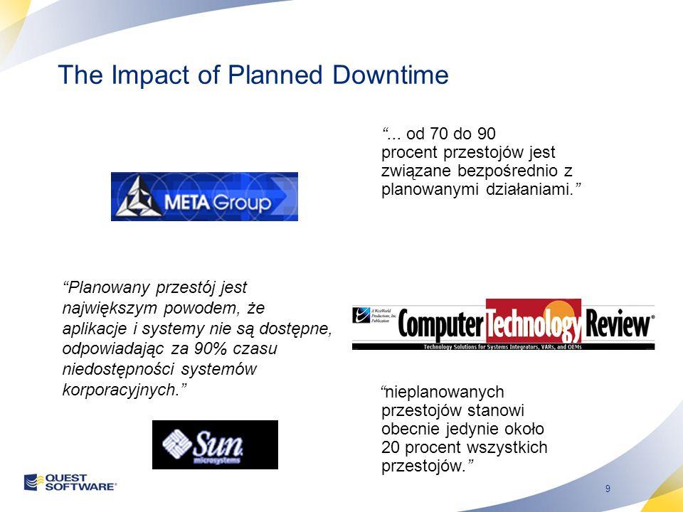 9 The Impact of Planned Downtime Planowany przestój jest największym powodem, że aplikacje i systemy nie są dostępne, odpowiadając za 90% czasu niedostępności systemów korporacyjnych....