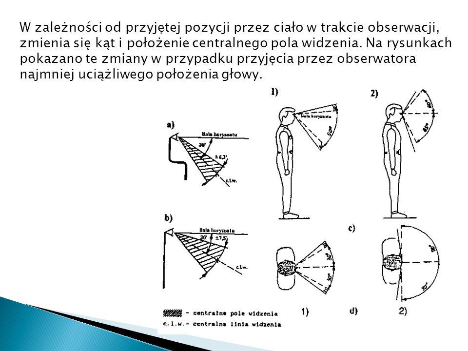 W zależności od przyjętej pozycji przez ciało w trakcie obserwacji, zmienia się kąt i położenie centralnego pola widzenia. Na rysunkach pokazano te zm