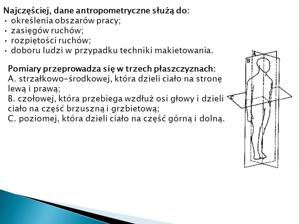Najczęściej, dane antropometryczne służą do: określenia obszarów pracy; zasięgów ruchów; rozpiętości ruchów; doboru ludzi w przypadku techniki makieto