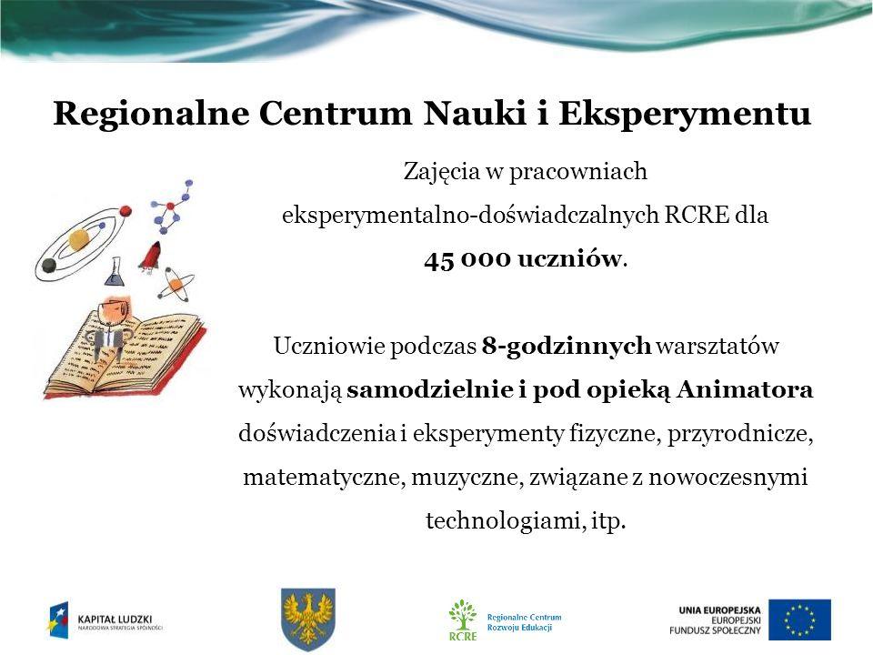 Regionalne Centrum Nauki i Eksperymentu Zajęcia w pracowniach eksperymentalno-doświadczalnych RCRE dla 45 000 uczniów.