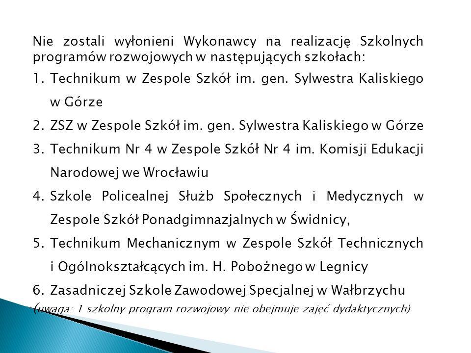 Nie zostali wyłonieni Wykonawcy na realizację Szkolnych programów rozwojowych w następujących szkołach: 1.Technikum w Zespole Szkół im.
