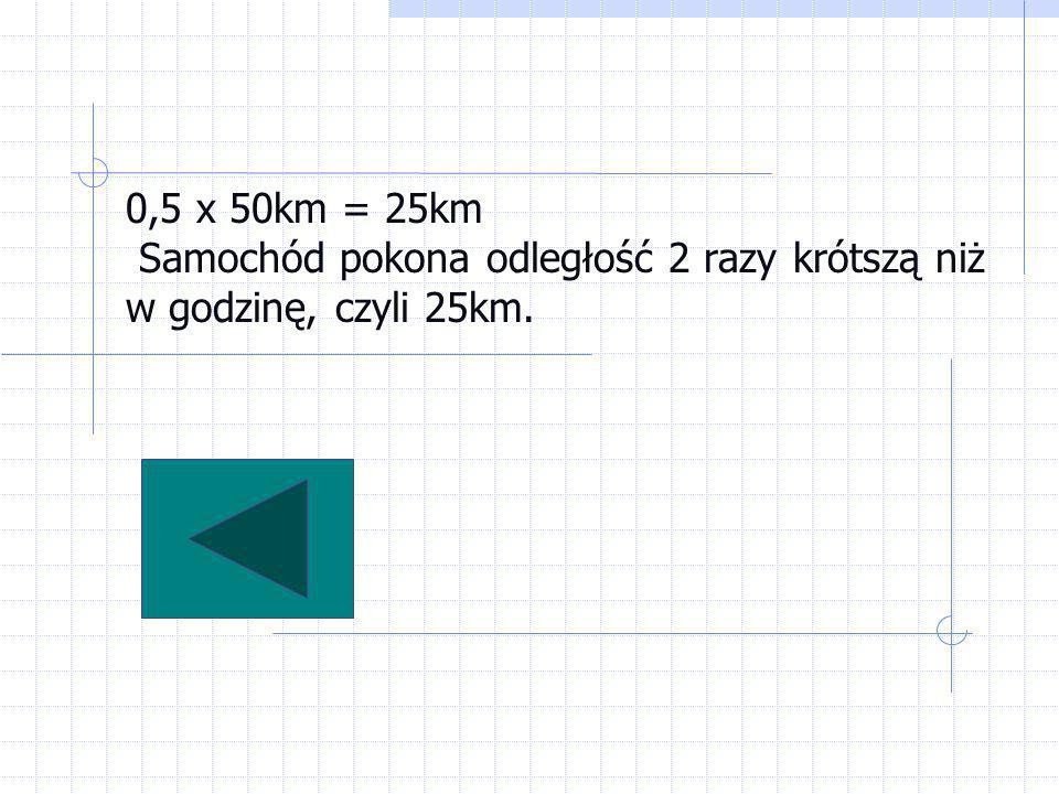 0,5 x 50km = 25km Samochód pokona odległość 2 razy krótszą niż w godzinę, czyli 25km.