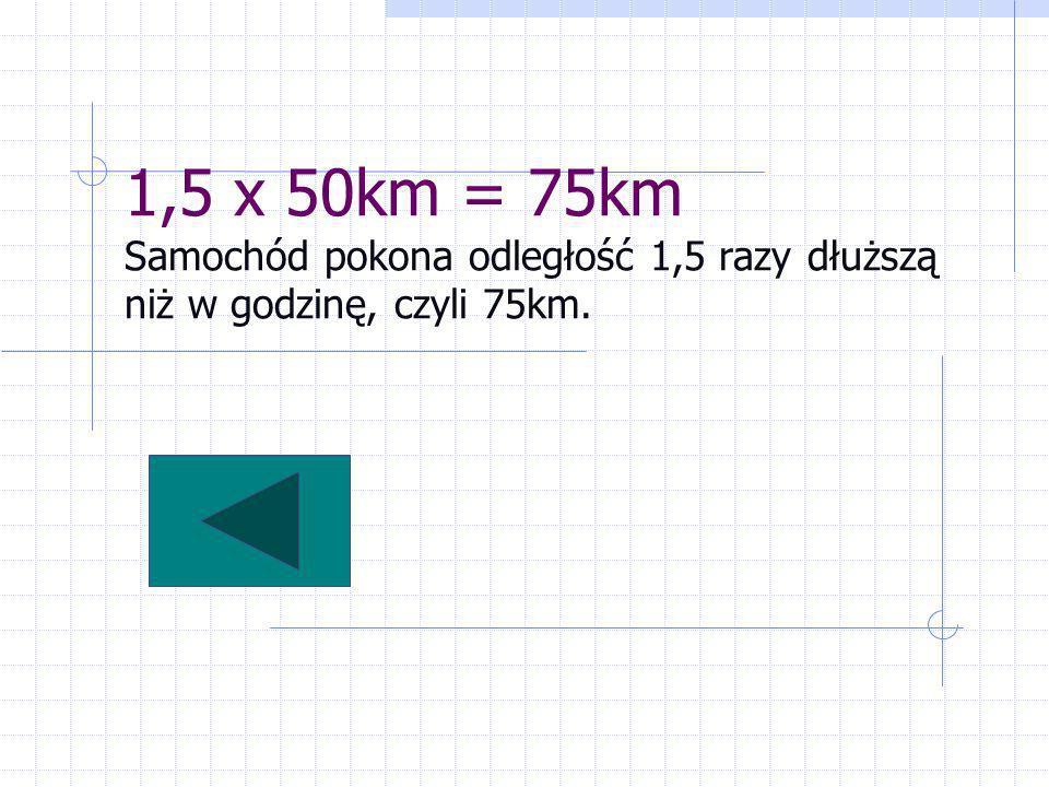 1,5 x 50km = 75km Samochód pokona odległość 1,5 razy dłuższą niż w godzinę, czyli 75km.