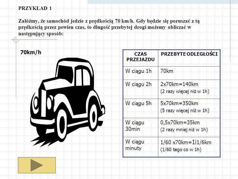 ZADNIA DO SAMODZIELNEGO WYKONANIA ZADANIE A Rolnik jedzie z Masłowa z prędkością 12km/h, a rowerzysta do Kociełapek z prędkością 15km/h.