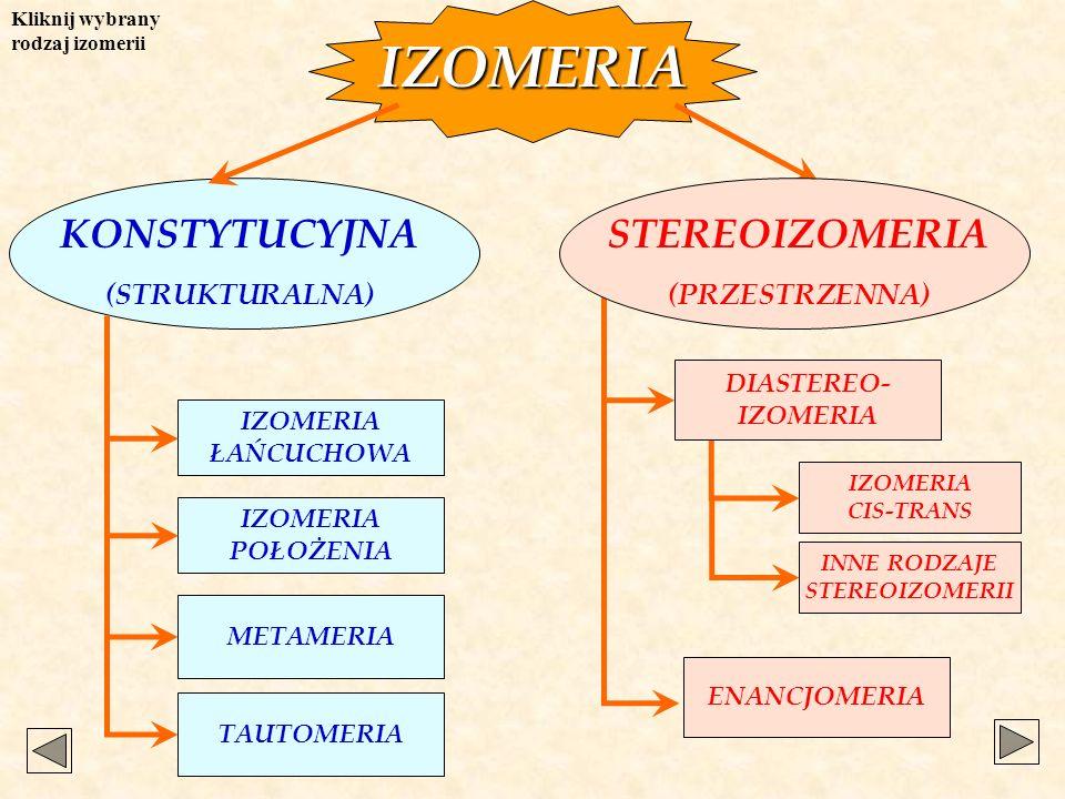 IZOMERIA KONSTYTUCYJNA (STRUKTURALNA) ENANCJOMERIA METAMERIA IZOMERIA ŁAŃCUCHOWA IZOMERIA POŁOŻENIA TAUTOMERIA IZOMERIA CIS-TRANS INNE RODZAJE STEREOIZOMERII Kliknij wybrany rodzaj izomerii STEREOIZOMERIA (PRZESTRZENNA) DIASTEREO- IZOMERIA