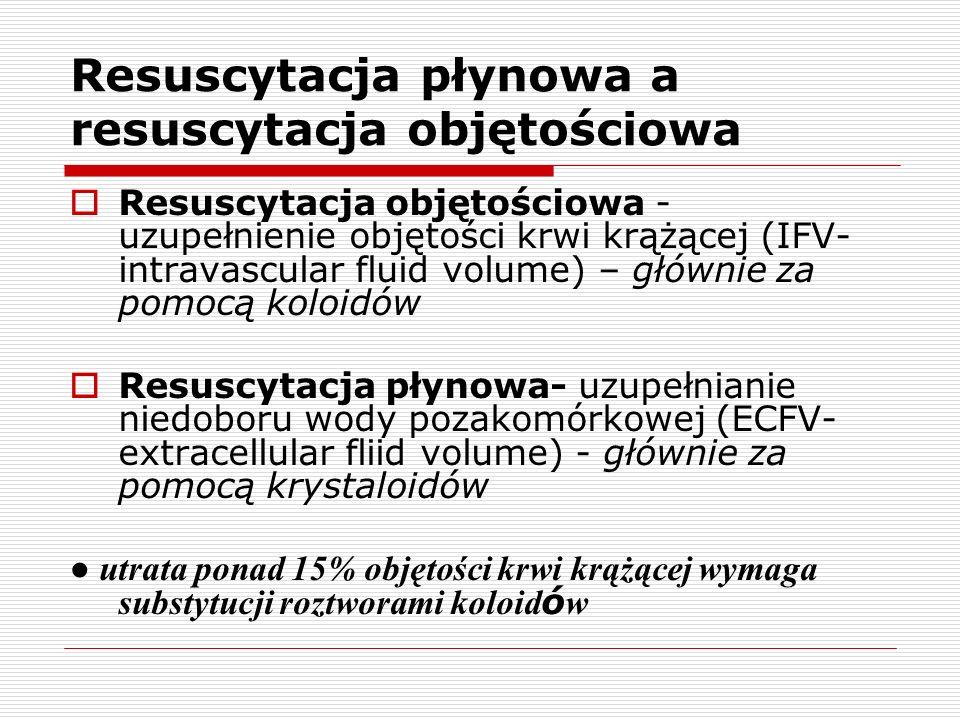 Resuscytacja płynowa a resuscytacja objętościowa Resuscytacja objętościowa - uzupełnienie objętości krwi krążącej (IFV- intravascular fluid volume) – głównie za pomocą koloidów Resuscytacja płynowa- uzupełnianie niedoboru wody pozakomórkowej (ECFV- extracellular fliid volume) - głównie za pomocą krystaloidów utrata ponad 15% objętości krwi krążącej wymaga substytucji roztworami koloid ó w