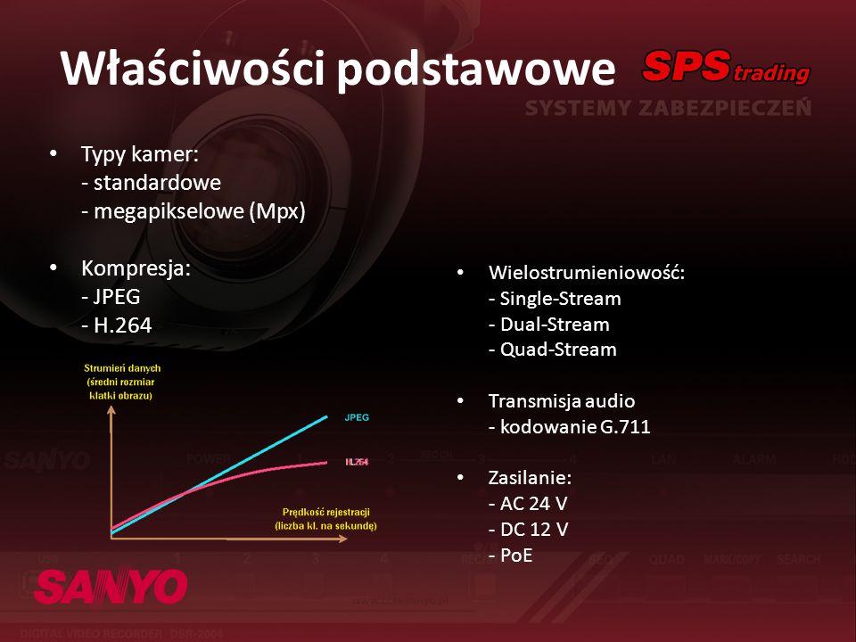 Właściwości podstawowe Typy kamer: - standardowe - megapikselowe (Mpx) Kompresja: - JPEG - H.264 Wielostrumieniowość: - Single-Stream - Dual-Stream -