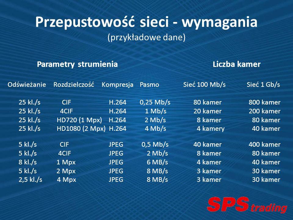 Przepustowość sieci - wymagania (przykładowe dane) Parametry strumieniaLiczba kamer Odświeżanie Rozdzielczość Kompresja Pasmo Sieć 100 Mb/s Sieć 1 Gb/