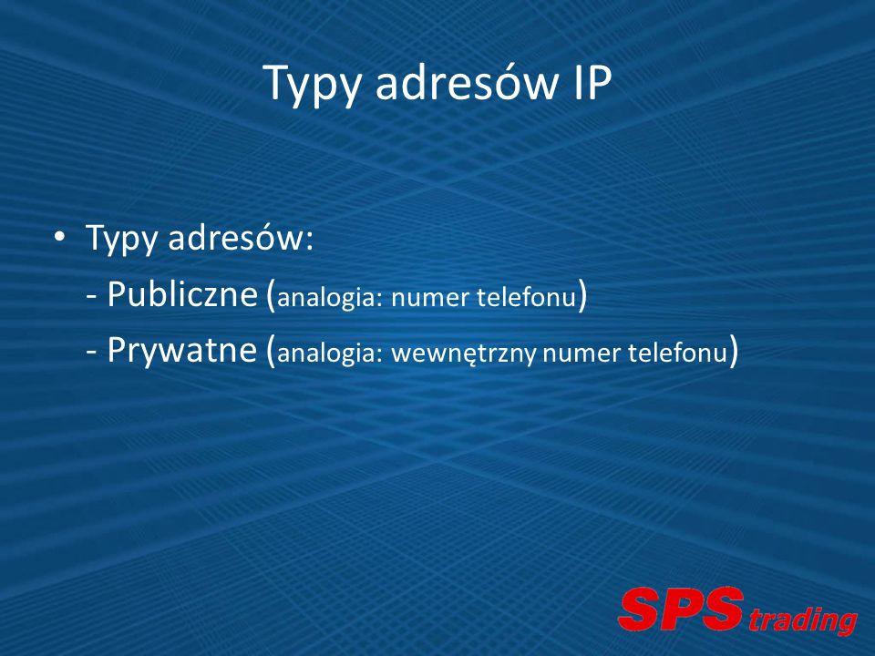 Typy adresów IP Typy adresów: - Publiczne ( analogia: numer telefonu ) - Prywatne ( analogia: wewnętrzny numer telefonu )