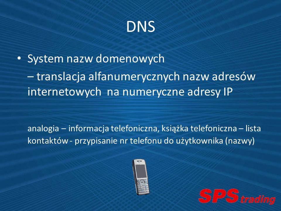 DNS System nazw domenowych – translacja alfanumerycznych nazw adresów internetowych na numeryczne adresy IP analogia – informacja telefoniczna, książk