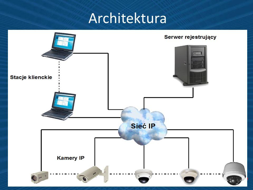 Elementy Kamery IP Stacje serwerów (rejestracja, udostępnianie obrazu) Stacje klienckie (podgląd, odtwarzanie obrazu) Infrastruktura